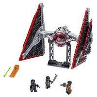 Sithin TIE-hävittäjä (LEGO 75272)