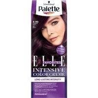 Palette Icc 4-90 Red Violet, Palette